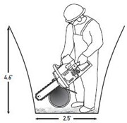 Use a 695PG Ductile Iron Chainsaw to cut in ground pipe